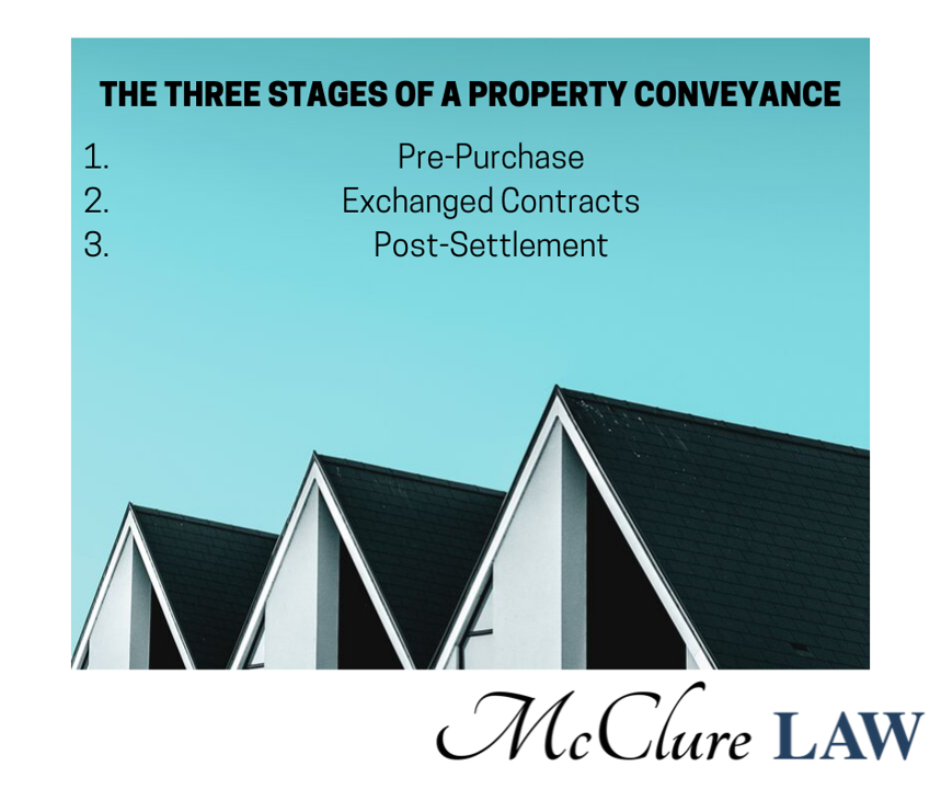 The Three Stages of a Property Conveyance